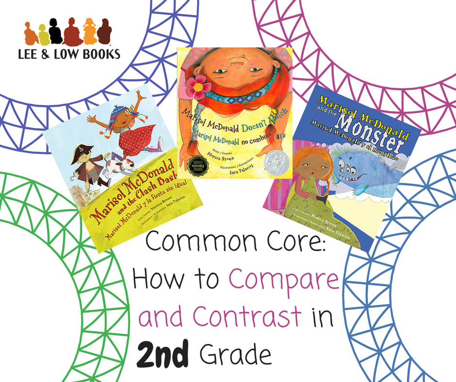 common core essay If you are applying to one or more of the college and universities that use the  common application, you will need to write one core essay, commonly referred  to.